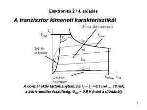 Elektronika 2 4 elads A tranzisztor kimeneti karakterisztiki