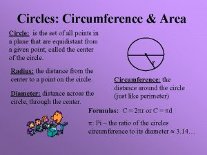 Circles Circumference Area Circle is the set of