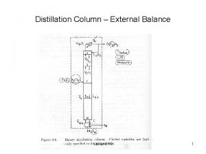 Distillation Column External Balance Lecture 10 1 Column