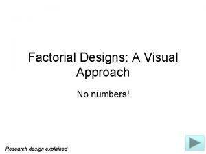 Factorial Designs A Visual Approach No numbers Research