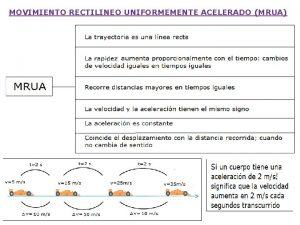 MOVIMIENTO RECTILINEO UNIFORMEMENTE ACELERADO MRUA MOVIMIENTO RECTILINEO UNIFORMEMENTE