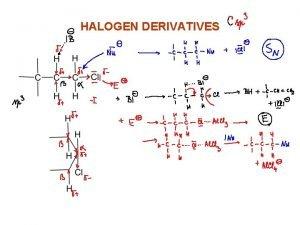 HALOGEN DERIVATIVES SN 1 substitution SN 2 substitution
