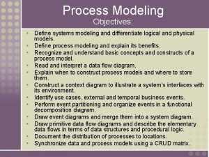 Process Modeling Objectives Define systems modeling and differentiate