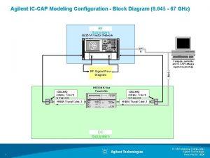 Agilent ICCAP Modeling Configuration Block Diagram 0 045