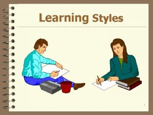 Learning Styles 1 Review 4 Learning Theories 4