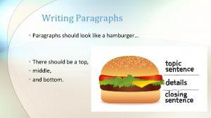 Writing Paragraphs Paragraphs should look like a hamburger