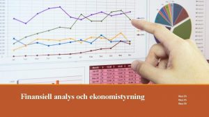 Finansiell analys och ekonomistyrning Kap 23 Kap 25