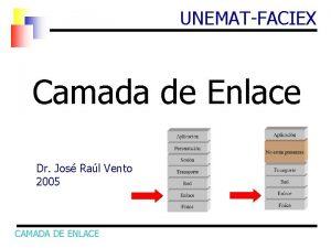 UNEMATFACIEX Camada de Enlace Dr Jos Ral Vento