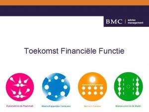 Toekomst Financile Functie Vragen vooraf Bij wie is