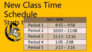 New Class Time Schedule Starts today Period 1
