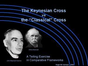 The Keynesian Cross vs the Classical Cross Alfred