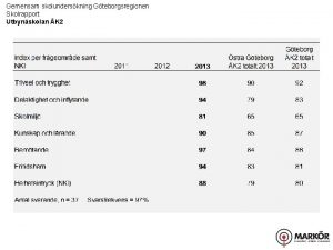 Gemensam skolunderskning Gteborgsregionen Skolrapport Utbynskolan K 2 Gemensam