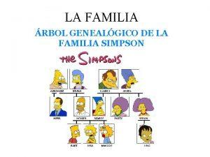 LA FAMILIA RBOL GENEALGICO DE LA FAMILIA SIMPSON