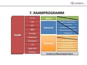 7 RAAMPROGRAMM Tervis Toit IKT NMP Koost Ideed