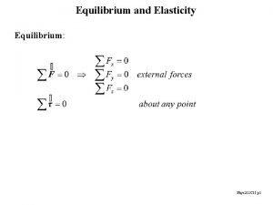 Equilibrium and Elasticity Equilibrium Phys 211 C 11