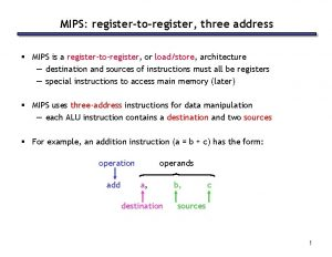 MIPS registertoregister three address MIPS is a registertoregister