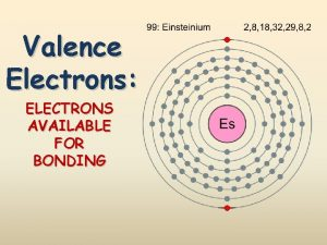 Valence Electrons ELECTRONS AVAILABLE FOR BONDING CA Standards