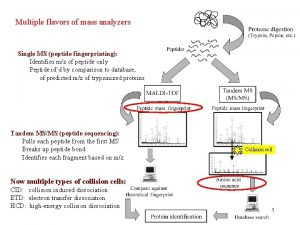 Multiple flavors of mass analyzers Single MS peptide