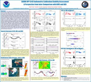 SUOMI NPP Cr IS Radiometric Calibration Stability Assessment