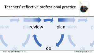 Teachers reflective professional practice view planreview do Elaine
