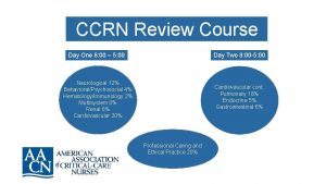 CCRN Review Course Day One 8 00 5