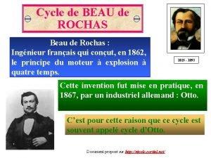 Cycle de BEAU de ROCHAS Beau de Rochas