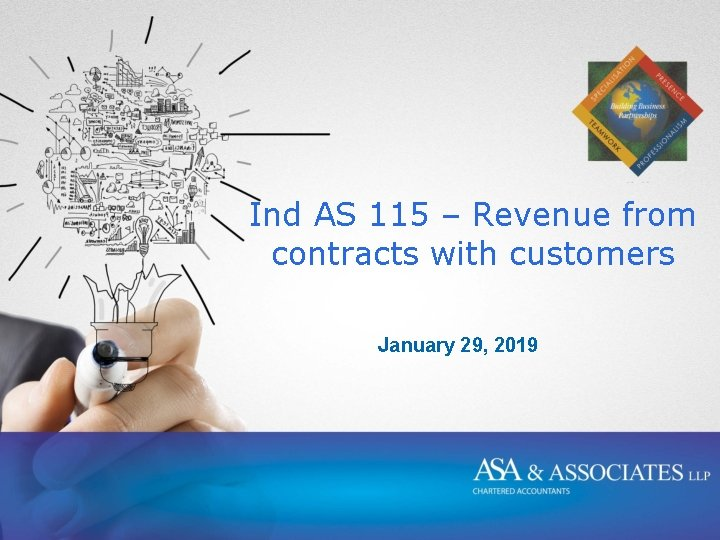 Ind AS 115 Revenue from contracts with customers