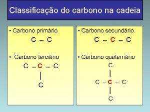 Classificao do carbono na cadeia Carbono primrio C