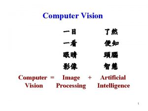 Computer Vision Computer Image Artificial Vision Processing Intelligence