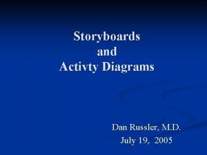Storyboards and Activty Diagrams Dan Russler M D