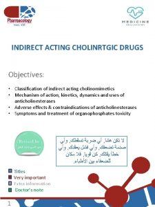 INDIRECT ACTING CHOLINRTGIC DRUGS Objectives Classification of indirect