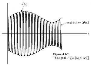 Figure 4 1 2 The signal Figure 4