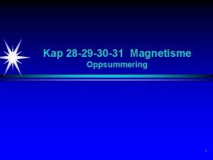 Kap 28 29 30 31 Magnetisme Oppsummering 1