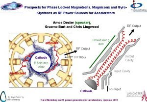 Prospects for Phase Locked Magnetrons Magnicons and Gyro