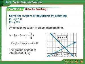 Solve by Graphing Solve the system of equations