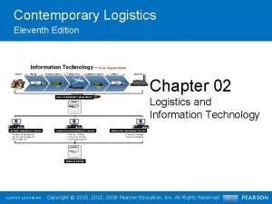 Contemporary Logistics Eleventh Edition Chapter 02 Logistics and