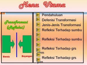 1 Pendahuluan Defenisi Transformasi JenisJenis Transformasi Refleksi Terhadap