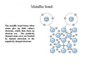 Metallic bond The metallic bond forms when atoms