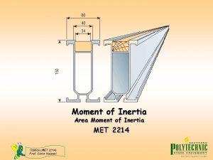 Moment of Inertia Area Moment of Inertia MET