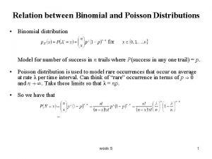 Relation between Binomial and Poisson Distributions Binomial distribution