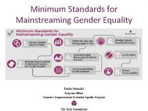 Minimum Standards for Mainstreaming Gender Equality Gender Breakfast