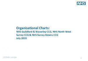 Organisational Charts NHS Guildford Waverley CCG NHS North