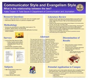 Communicator Style and Evangelism Style What is the
