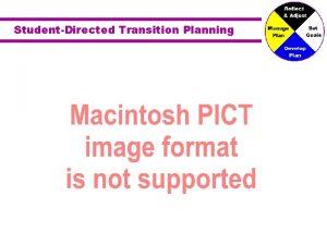 StudentDirected Transition Planning StudentDirected Transition Planning Putting it