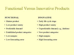 Functional Versus Innovative Products FUNCTIONAL INNOVATIVE Mature product