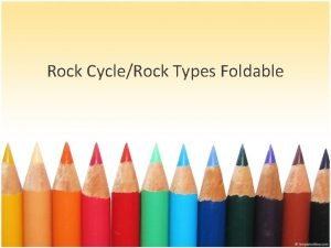 Rock CycleRock Types Foldable Setting up your foldable