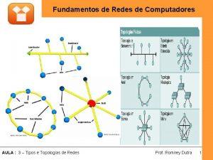 Fundamentos de Redes de Computadores AULA 3 Tipos