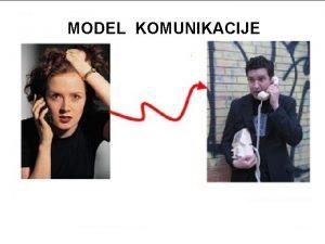 MODEL KOMUNIKACIJE LINEARNI MODELI KRUNI MODELI Najstariji model