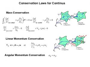 Conservation Laws for Continua Mass Conservation Linear Momentum