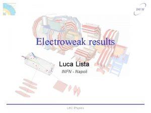 Electroweak results Luca Lista INFN Napoli LHC Physics